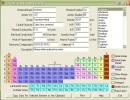 Periodic chartof elements