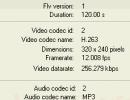 FLV information