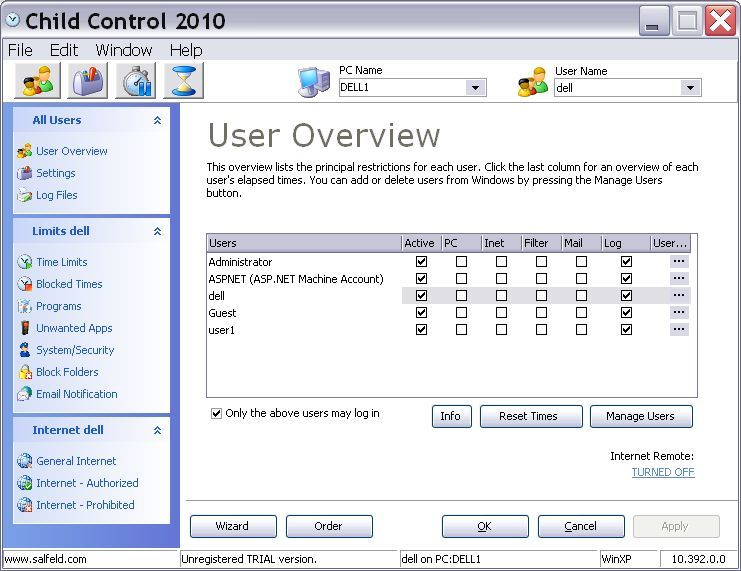User Overview