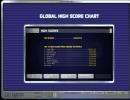 Global high score chart