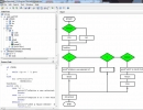 Flowchart/Code Edit