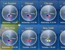 Initial Set of Clocks
