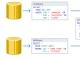 Virtual Data Access Components