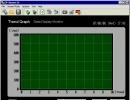 Trend Graph Window