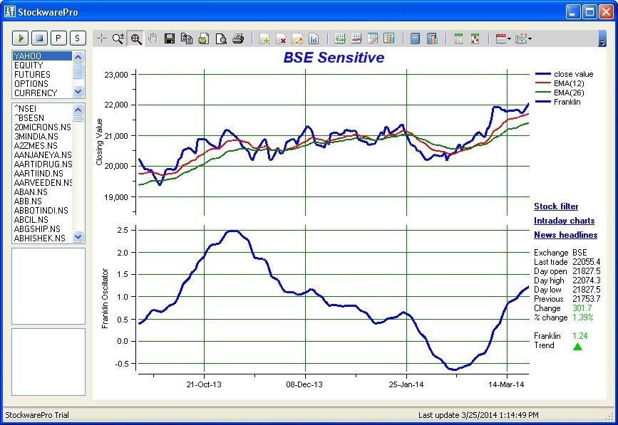 Stock Analysis Window