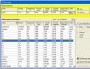 Fluid Database and Fluid Characteristics