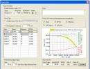 Pump Characteristics & Curve Data