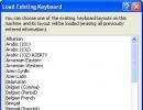 Keyboard List