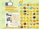 iKute Emoticons 4Facebook StatusComment
