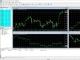 Capital Index MetaTrader 4 Terminal