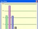 Chart Dialog Window