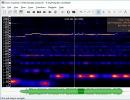 Melodic Range Spectrogram